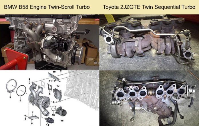 The twin-scroll turbo and twin-sequential turbo side by side